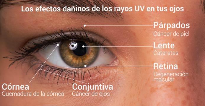Los efectos dañinos de los rayos UV en tus ojos
