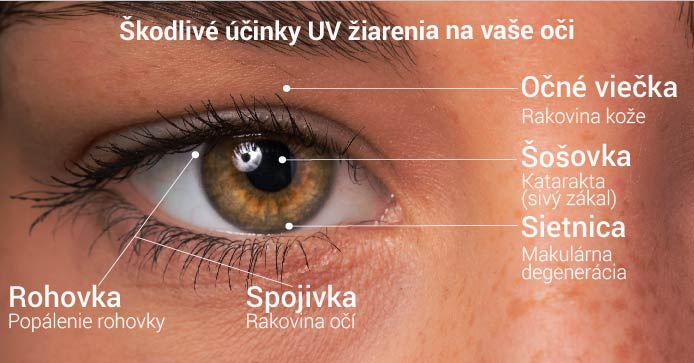 UV rays and filter category