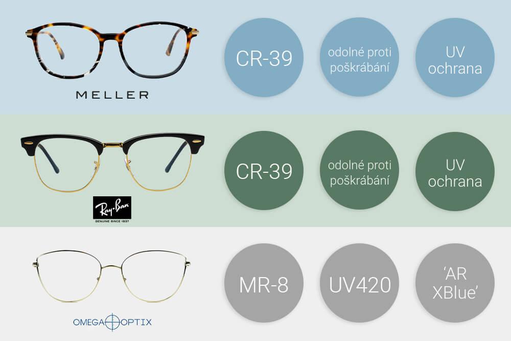 Z čeho jsou vyrobeny čočky počítačových brýlí?