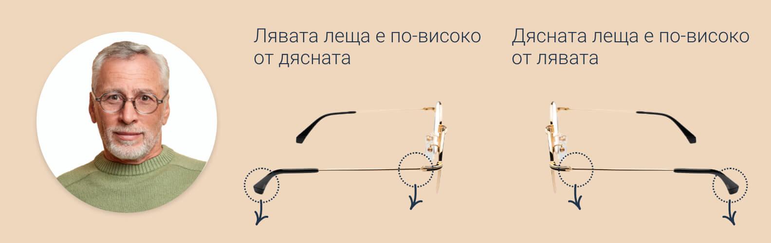 Как да разхлабите рамки за очила и подложки за нос