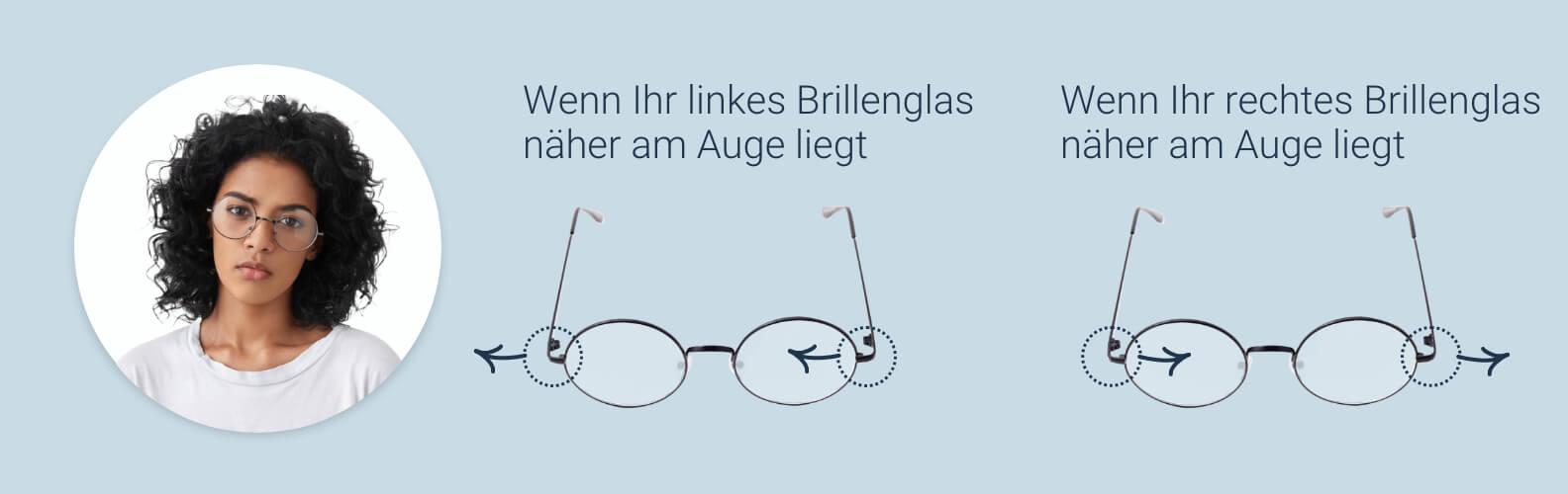 Wie man Brillengestelle und Nasenpads lockert