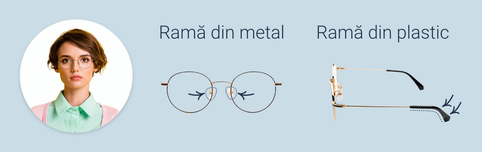 Cum să strângeți ramele de ochelari și plăcuțele de nas