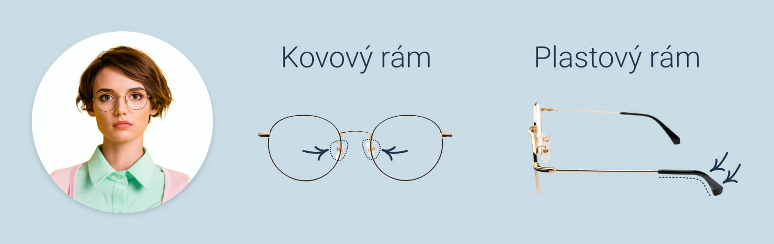 Ako utiahnuť rámy okuliarov a nosníky
