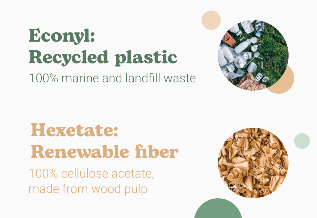 sustainable sunglasses materials