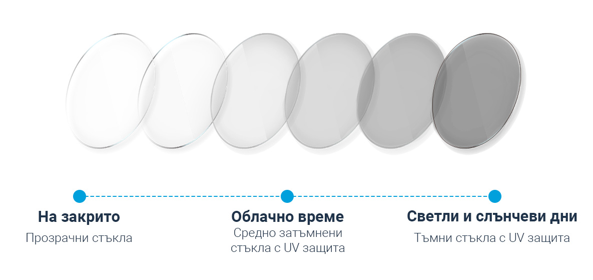 Как работят фотохромните стъкла